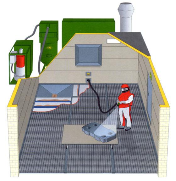 Очистка в пескоструйных камерах ИнноПром, Ваш партнер в сфере очистки и защиты конструкций